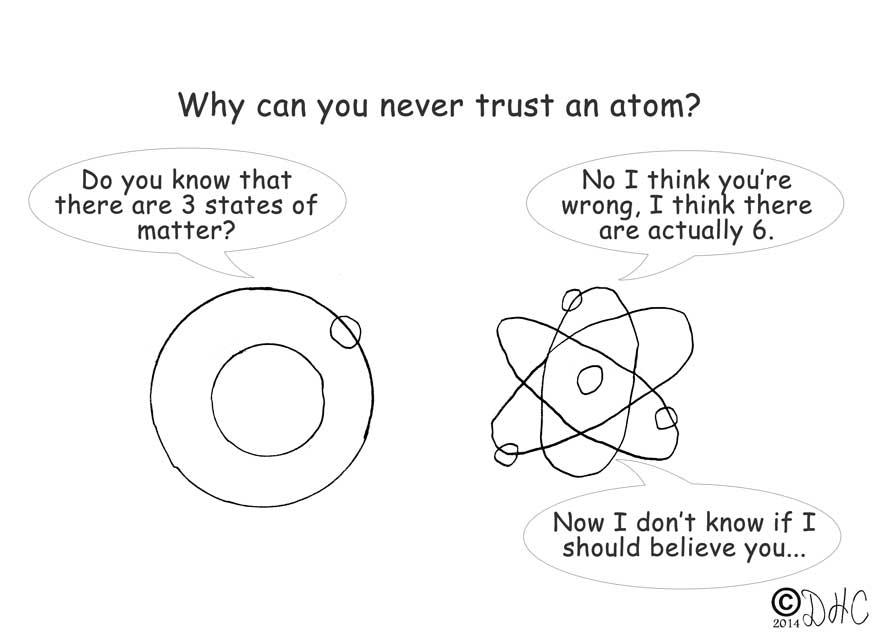 Atoms_part1